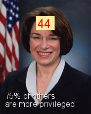 Amy Klobuchar - Intersectionality Score