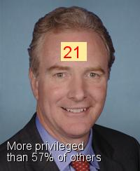 Chris Van Hollen - Intersectionality Score