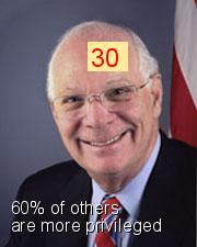 Benjamin L. Cardin - Intersectionality Score