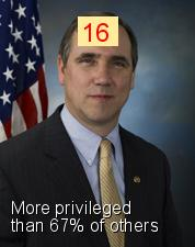 Jeff Merkley - Intersectionality Score