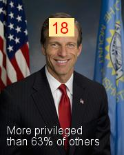 John Thune - Intersectionality Score