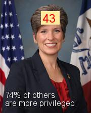 Joni Ernst - Intersectionality Score