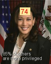 Kamala D. Harris - Intersectionality Score