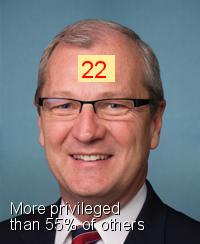 Kevin Cramer - Intersectionality Score