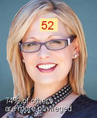 Kyrsten Sinema - Intersectionality Score