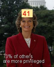 Lisa Murkowski - Intersectionality Score