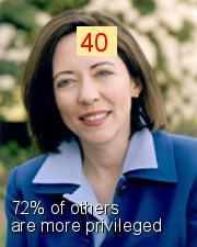Maria Cantwell - Intersectionality Score