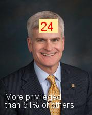 Bill Cassidy - Intersectionality Score