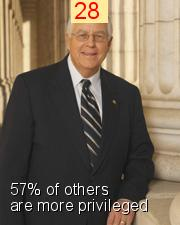 Michael B. Enzi - Intersectionality Score