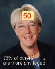 Patty Murray - Intersectionality Score