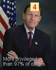 Richard Blumenthal - Intersectionality Score