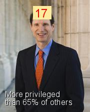 Ron Wyden - Intersectionality Score