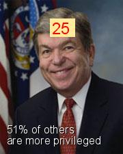 Roy Blunt - Intersectionality Score