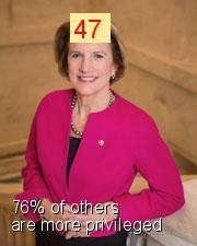 Shelley Moore Capito - Intersectionality Score