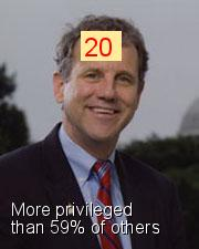 Sherrod Brown - Intersectionality Score