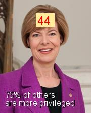 Tammy Baldwin - Intersectionality Score