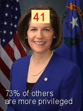 Catherine Cortez Masto - Intersectionality Score