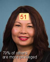 Tammy Duckworth - Intersectionality Score