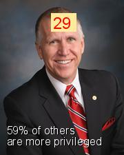 Thom Tillis - Intersectionality Score
