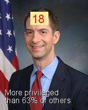 Tom Cotton - Intersectionality Score