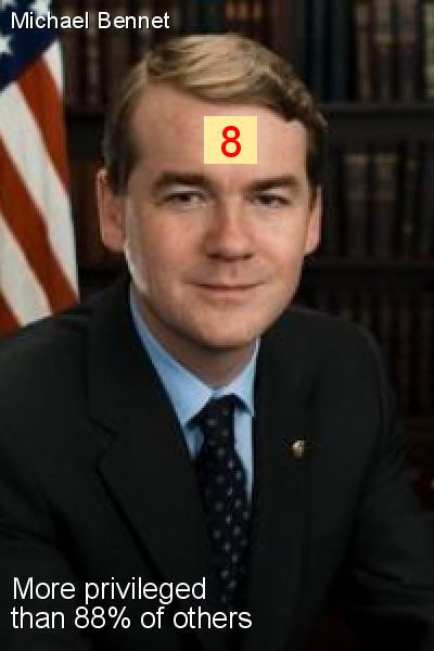 Michael Bennet - Intersectionality Score