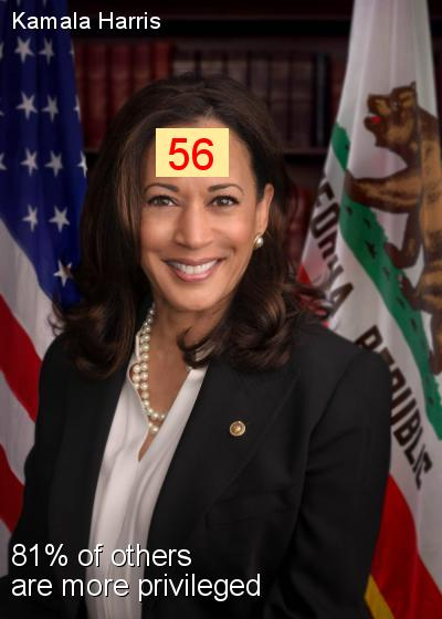 Kamala Harris - Intersectionality Score