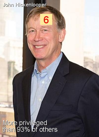 John Hickenlooper - Intersectionality Score