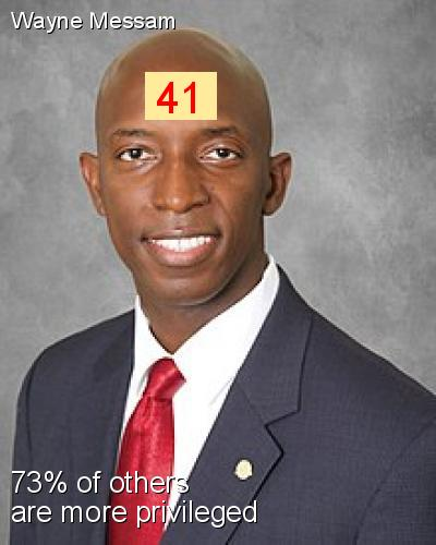 Wayne Messam - Intersectionality Score
