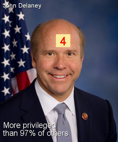 John Delaney - Intersectionality Score