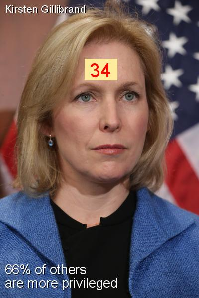 Kirsten Gillibrand - Intersectionality Score