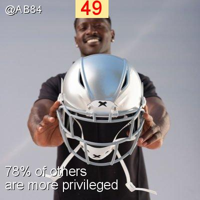 Intersectionality Score for @AB84
