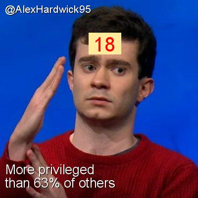 Intersectionality Score for @AlexHardwick95