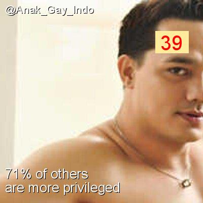 Intersectionality Score for @Anak_Gay_Indo