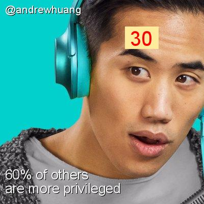 Intersectionality Score for @andrewhuang