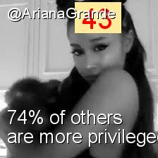 Intersectionality Score for @ArianaGrande