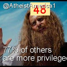 Intersectionality Score for @AtheistAmerica1