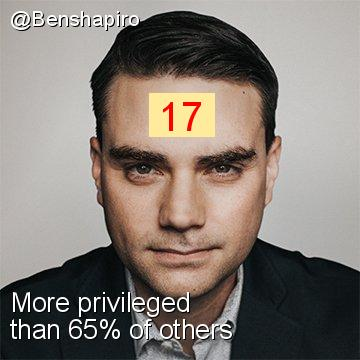 Intersectionality Score for @Benshapiro