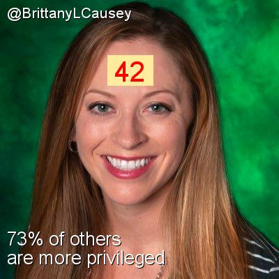 Intersectionality Score for @BrittanyLCausey