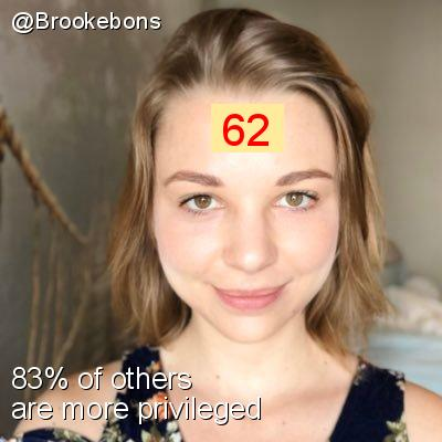 Intersectionality Score for @Brookebons
