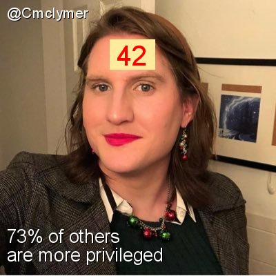 Intersectionality Score for @Cmclymer