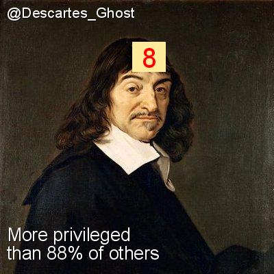 Intersectionality Score for @Descartes_Ghost