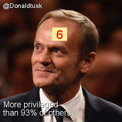 Intersectionality Score for @Donaldtusk