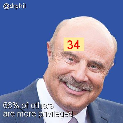 Intersectionality Score for @drphil