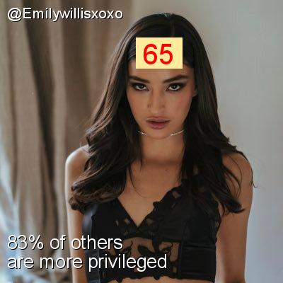 Intersectionality Score for @Emilywillisxoxo