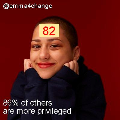 Intersectionality Score for @emma4change