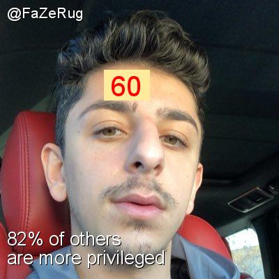Intersectionality Score for @FaZeRug