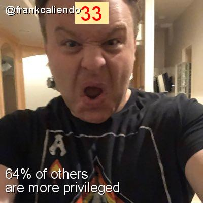 Intersectionality Score for @frankcaliendo