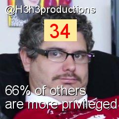 Intersectionality Score for @H3h3productions