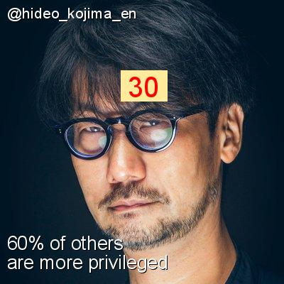 Intersectionality Score for @hideo_kojima_en