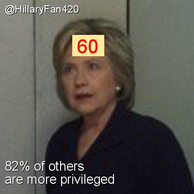 Intersectionality Score for @HillaryFan420